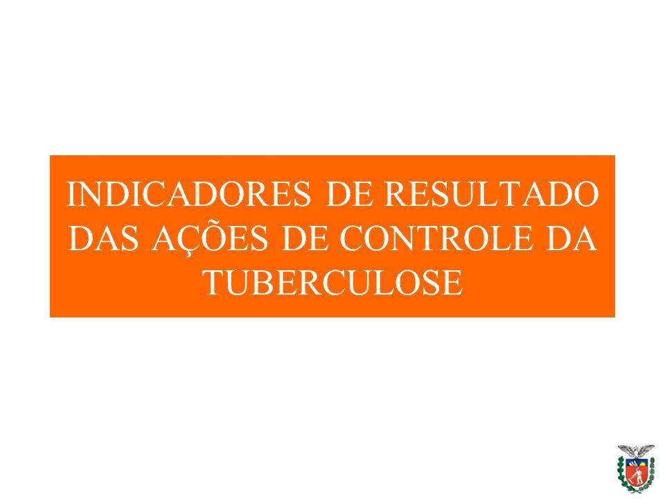 INDICADORES DE RESULTADO DAS AÇÕES DE CONTROLE DA TUBERCULOSE