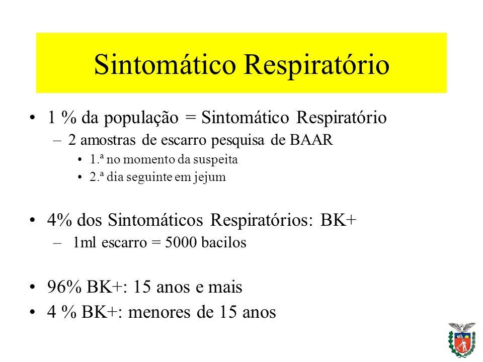 Sintomático Respiratório 1 % da população = Sintomático Respiratório –2 amostras de escarro pesquisa de BAAR 1.ª no momento da suspeita 2.ª dia seguin