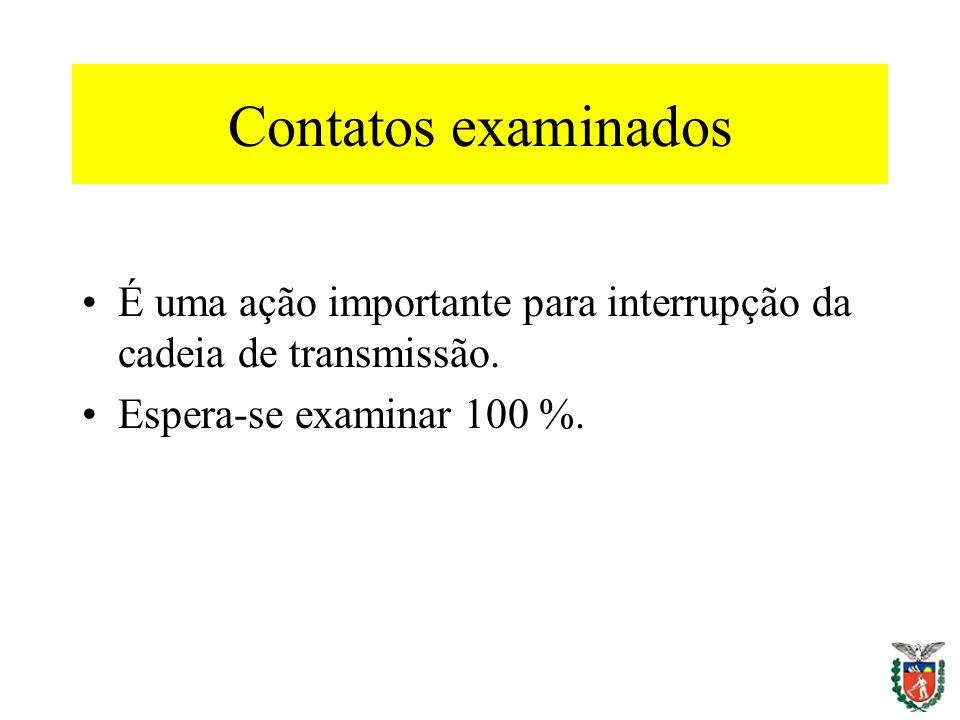 Contatos examinados É uma ação importante para interrupção da cadeia de transmissão. Espera-se examinar 100 %.