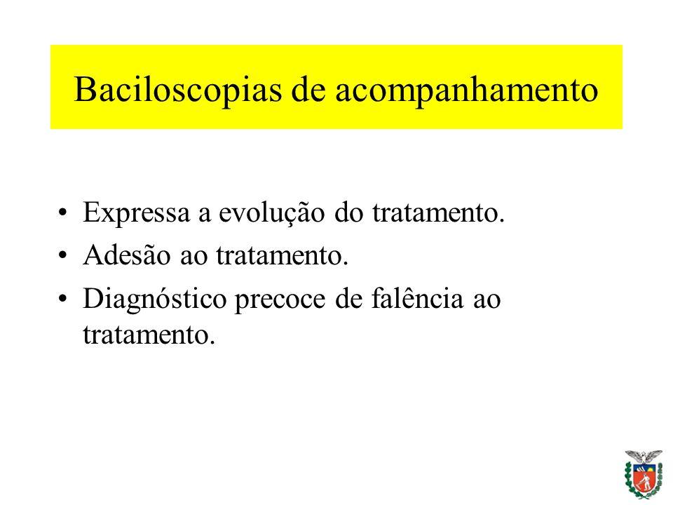 Baciloscopias de acompanhamento Expressa a evolução do tratamento. Adesão ao tratamento. Diagnóstico precoce de falência ao tratamento.