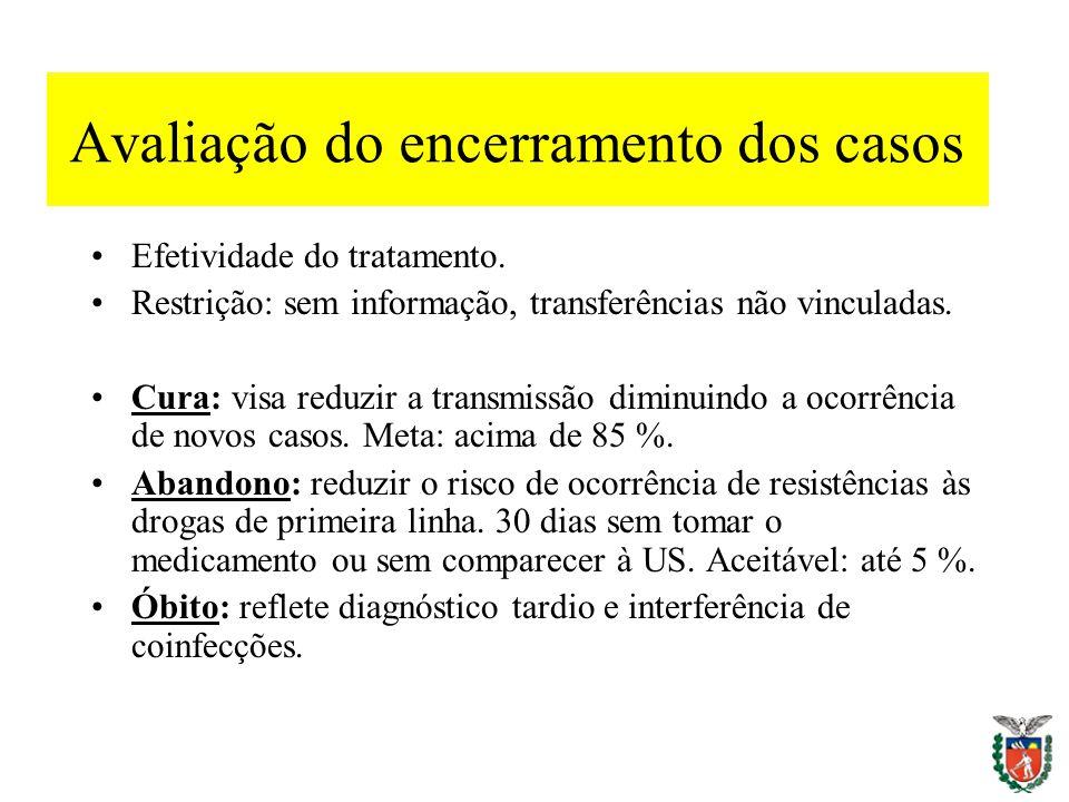 Avaliação do encerramento dos casos Efetividade do tratamento. Restrição: sem informação, transferências não vinculadas. Cura: visa reduzir a transmis