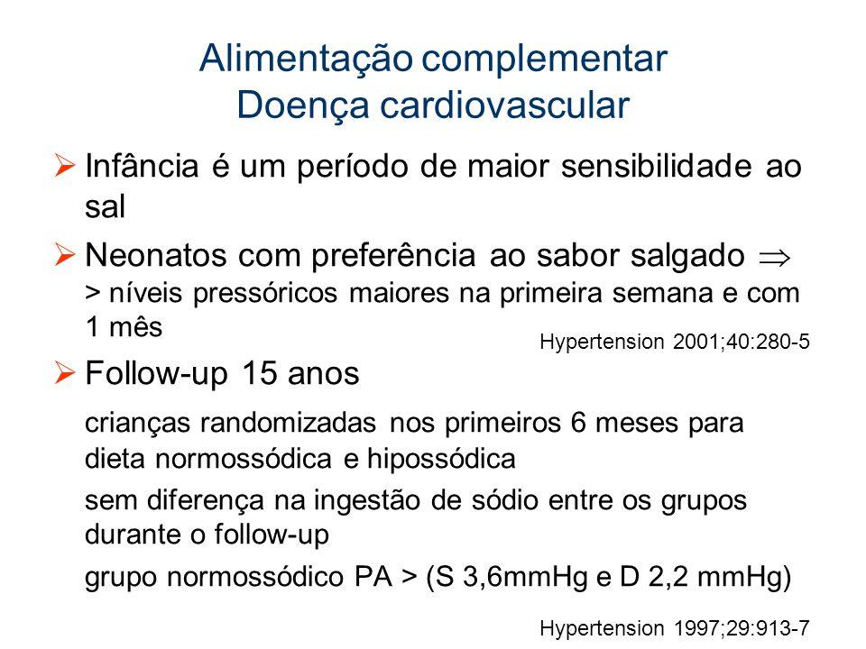 Alimentação complementar Doença cardiovascular Infância é um período de maior sensibilidade ao sal Neonatos com preferência ao sabor salgado > níveis pressóricos maiores na primeira semana e com 1 mês Follow-up 15 anos crianças randomizadas nos primeiros 6 meses para dieta normossódica e hipossódica sem diferença na ingestão de sódio entre os grupos durante o follow-up grupo normossódico PA > (S 3,6mmHg e D 2,2 mmHg) Hypertension 1997;29:913-7 Hypertension 2001;40:280-5