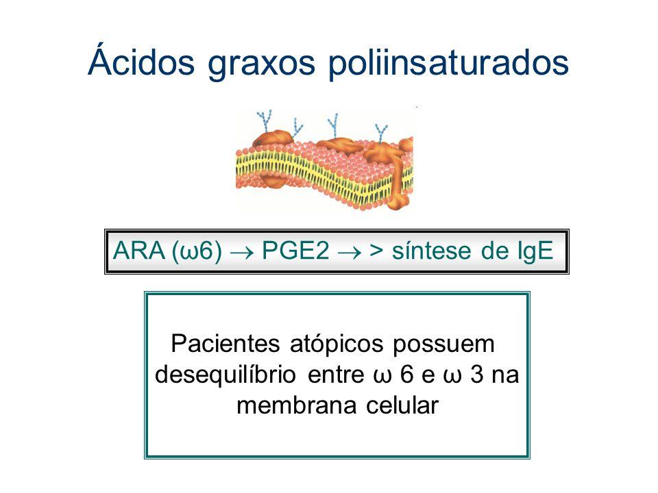 Ácidos graxos poliinsaturados ARA (ω6) PGE2 > síntese de IgE Pacientes atópicos possuem desequilíbrio entre ω 6 e ω 3 na membrana celular