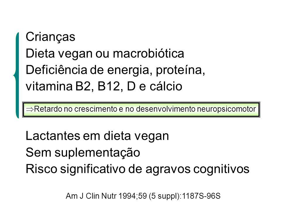 Crianças Dieta vegan ou macrobiótica Deficiência de energia, proteína, vitamina B2, B12, D e cálcio Lactantes em dieta vegan Sem suplementação Risco significativo de agravos cognitivos Retardo no crescimento e no desenvolvimento neuropsicomotor Am J Clin Nutr 1994;59 (5 suppl):1187S-96S