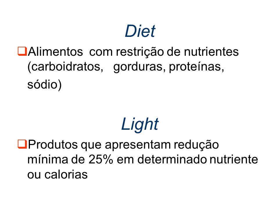 Diet Alimentos com restrição de nutrientes (carboidratos, gorduras, proteínas, sódio) Light Produtos que apresentam redução mínima de 25% em determinado nutriente ou calorias