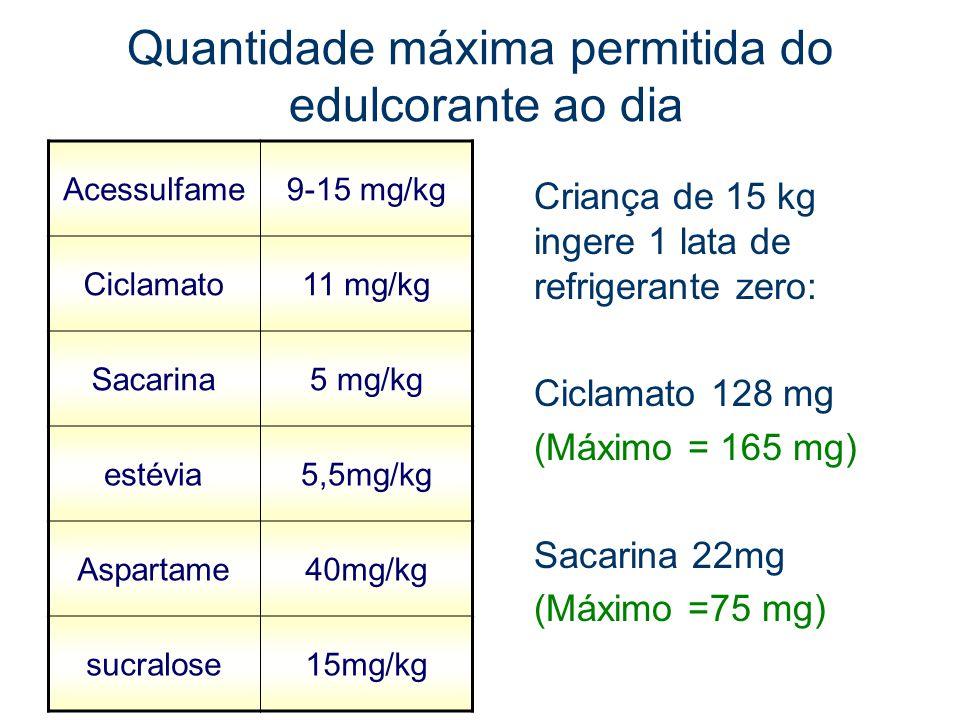 Quantidade máxima permitida do edulcorante ao dia Criança de 15 kg ingere 1 lata de refrigerante zero: Ciclamato 128 mg (Máximo = 165 mg) Sacarina 22m