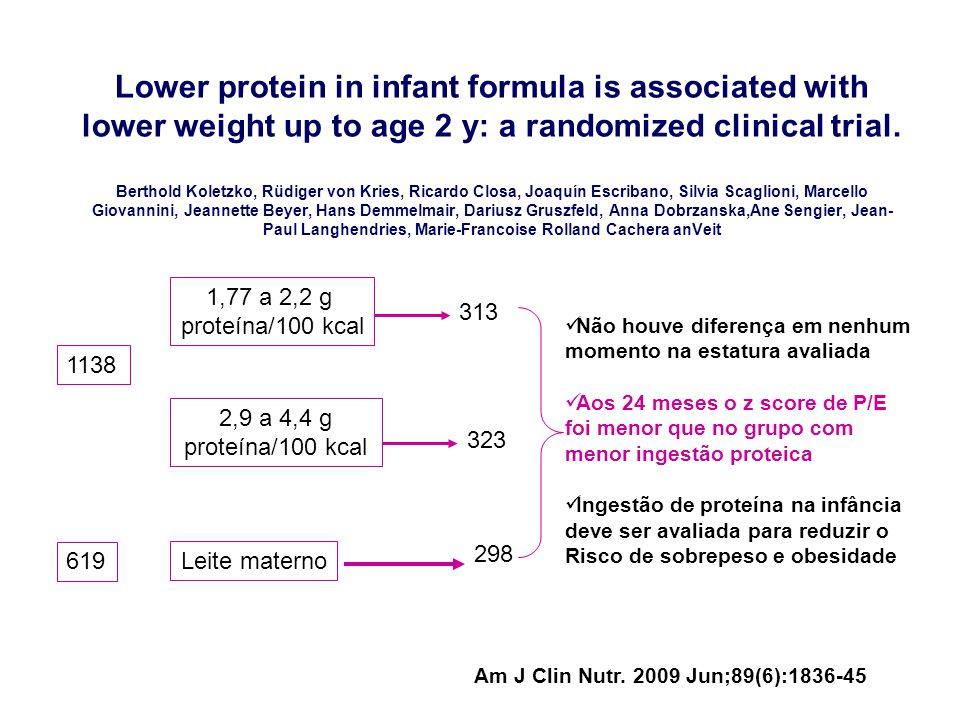 Lower protein in infant formula is associated with lower weight up to age 2 y: a randomized clinical trial. Berthold Koletzko, Rüdiger von Kries, Rica