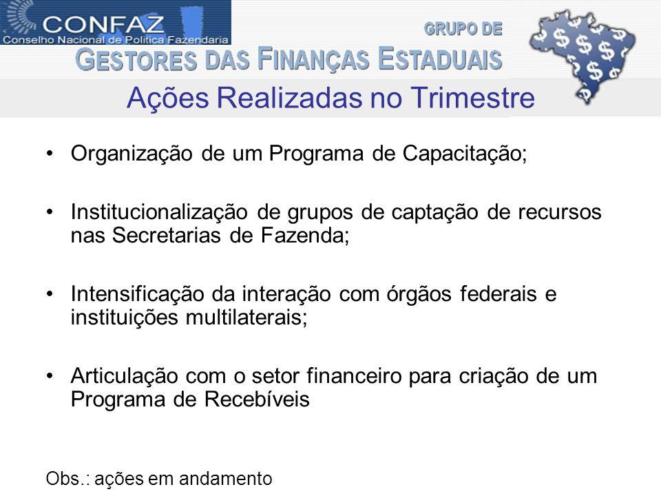 Ações Realizadas no Trimestre Organização de um Programa de Capacitação; Institucionalização de grupos de captação de recursos nas Secretarias de Faze