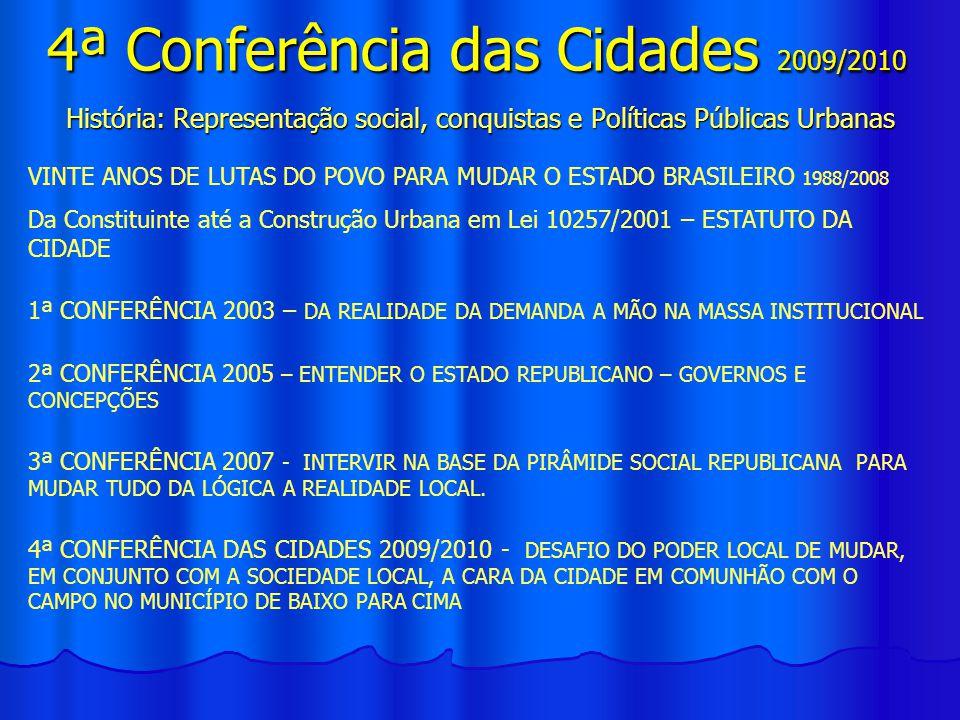 4ª Conferência das Cidades 2009/2010 História: Representação social, conquistas e Políticas Públicas Urbanas VINTE ANOS DE LUTAS DO POVO PARA MUDAR O ESTADO BRASILEIRO 1988/2008 Da Constituinte até a Construção Urbana em Lei 10257/2001 – ESTATUTO DA CIDADE 1ª CONFERÊNCIA 2003 – DA REALIDADE DA DEMANDA A MÃO NA MASSA INSTITUCIONAL 2ª CONFERÊNCIA 2005 – ENTENDER O ESTADO REPUBLICANO – GOVERNOS E CONCEPÇÕES 3ª CONFERÊNCIA 2007 - INTERVIR NA BASE DA PIRÂMIDE SOCIAL REPUBLICANA PARA MUDAR TUDO DA LÓGICA A REALIDADE LOCAL.