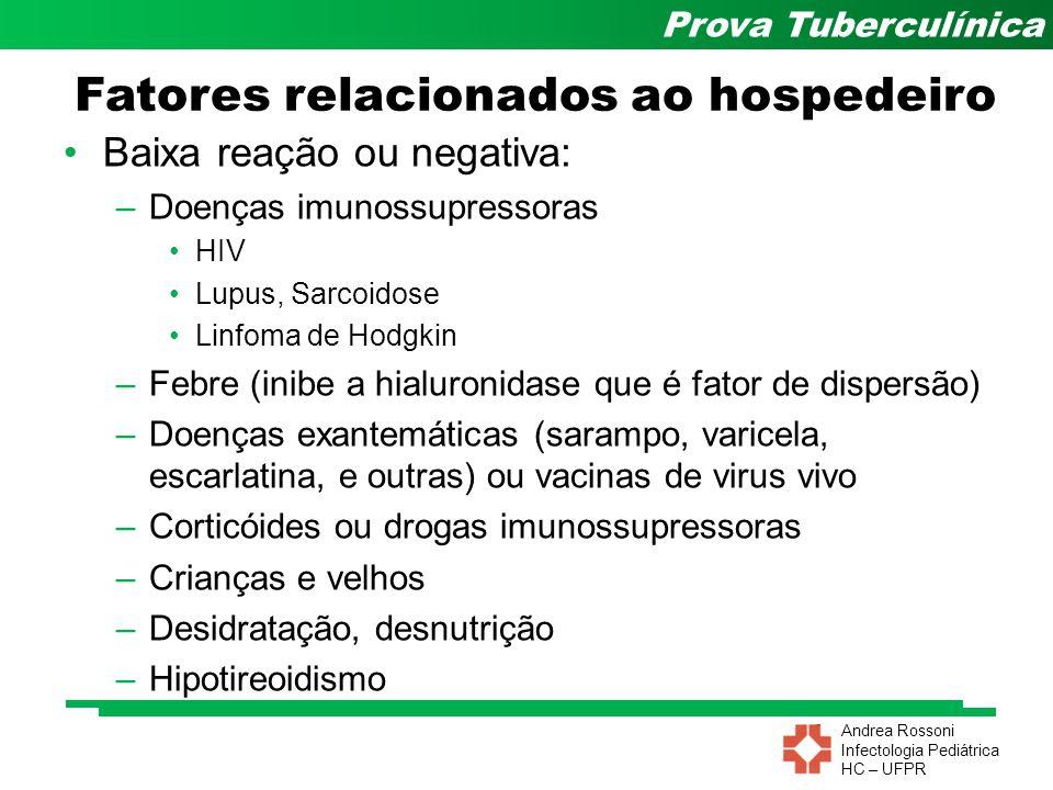 Andrea Rossoni Infectologia Pediátrica HC – UFPR Prova Tuberculínica Fatores relacionados ao hospedeiro Baixa reação ou negativa: –Doenças imunossupre