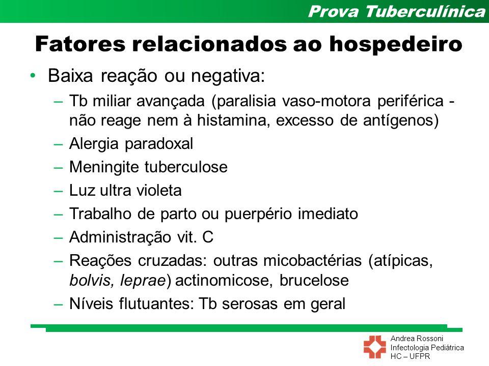 Andrea Rossoni Infectologia Pediátrica HC – UFPR Prova Tuberculínica Fatores relacionados ao hospedeiro Baixa reação ou negativa: –Tb miliar avançada