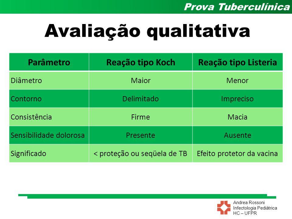 Andrea Rossoni Infectologia Pediátrica HC – UFPR Prova Tuberculínica Avaliação qualitativa ParâmetroReação tipo KochReação tipo Listeria DiâmetroMaior