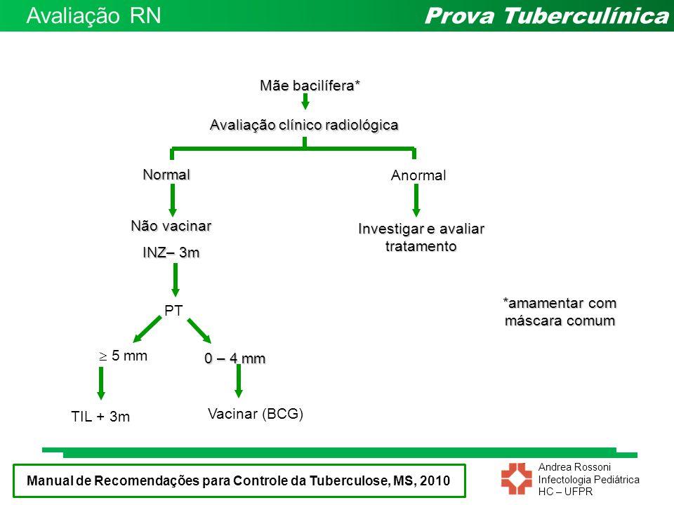 Andrea Rossoni Infectologia Pediátrica HC – UFPR Prova Tuberculínica Mãe bacilífera* Avaliação clínico radiológica Normal Investigar e avaliar tratame