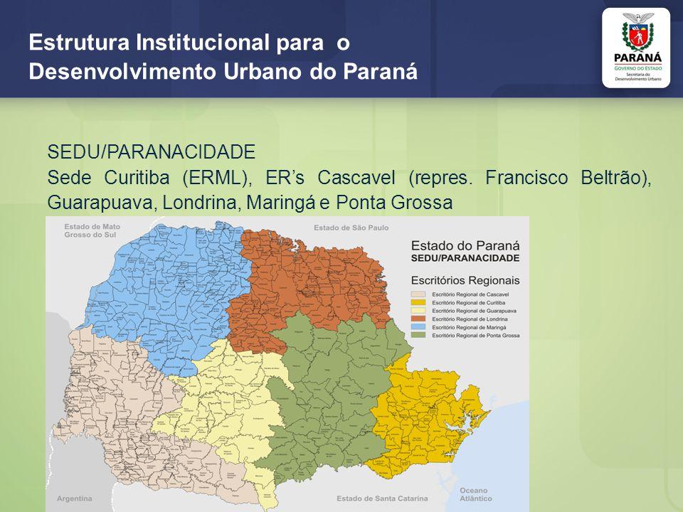 Estrutura Institucional para o Desenvolvimento Urbano do Paraná SEDU/PARANACIDADE Sede Curitiba (ERML), ERs Cascavel (repres. Francisco Beltrão), Guar