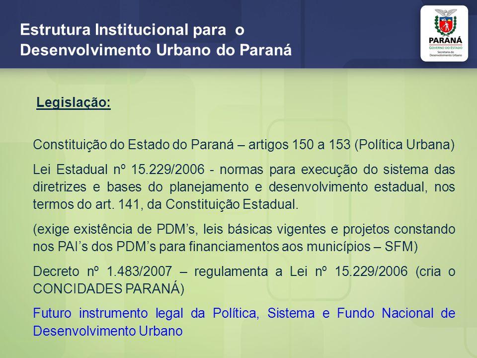 Estrutura Institucional para o Desenvolvimento Urbano do Paraná Legislação: Constituição do Estado do Paraná – artigos 150 a 153 (Política Urbana) Lei