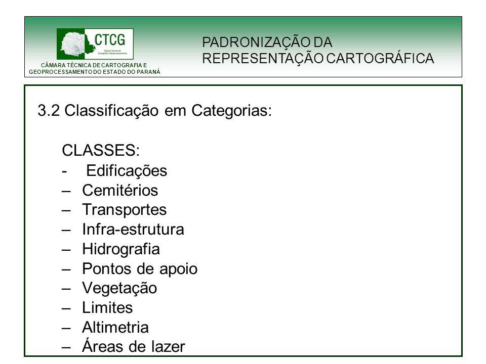 CÂMARA TÉCNICA DE CARTOGRAFIA E GEOPROCESSAMENTO DO ESTADO DO PARANÁ 3.2 Classificação em Categorias: CLASSES: -Edificações –Cemitérios –Transportes –