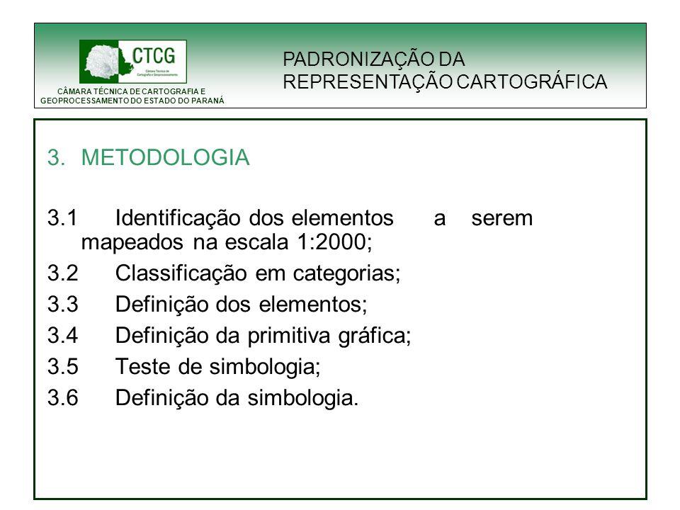 CÂMARA TÉCNICA DE CARTOGRAFIA E GEOPROCESSAMENTO DO ESTADO DO PARANÁ 3.1 Identificação dos elementos a serem mapeados na escala 1:2000: Levantamento nos diversos órgãos, das feições necessárias na cartografia 1:2000; O GT realizou: –diversas reuniões para identificar e consistir as feições a serem representadas; –Pesquisa das tabelas existentes, tais como T34-700 e Tabela de níveis da CTCG, além de pesquisas em sites e organizações internacionais tais como a Ordinace Survey e USGS PADRONIZAÇÃO DA REPRESENTAÇÃO CARTOGRÁFICA