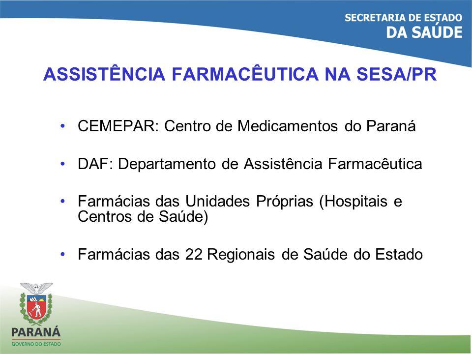 ASSISTÊNCIA FARMACÊUTICA NA SESA/PR CEMEPAR: Centro de Medicamentos do Paraná DAF: Departamento de Assistência Farmacêutica Farmácias das Unidades Próprias (Hospitais e Centros de Saúde) Farmácias das 22 Regionais de Saúde do Estado