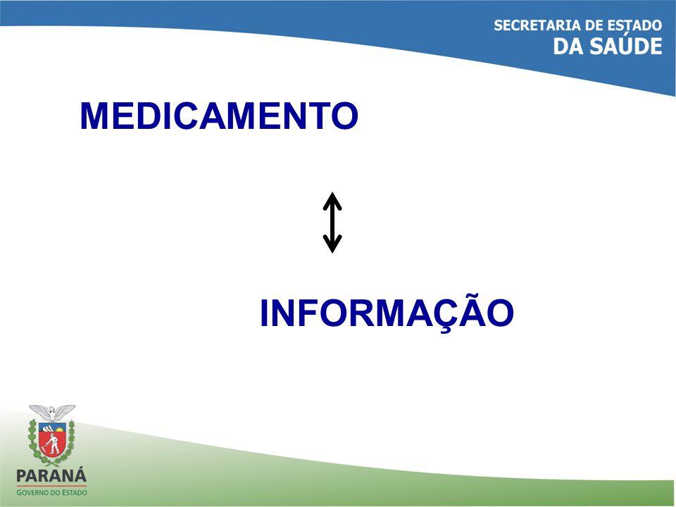 MEDICAMENTO INFORMAÇÃO