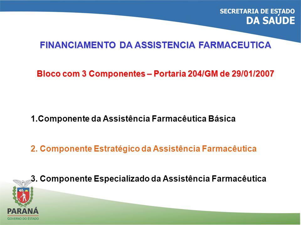 FINANCIAMENTO DA ASSISTENCIA FARMACEUTICA Bloco com 3 Componentes – Portaria 204/GM de 29/01/2007 1.Componente da Assistência Farmacêutica Básica 2.