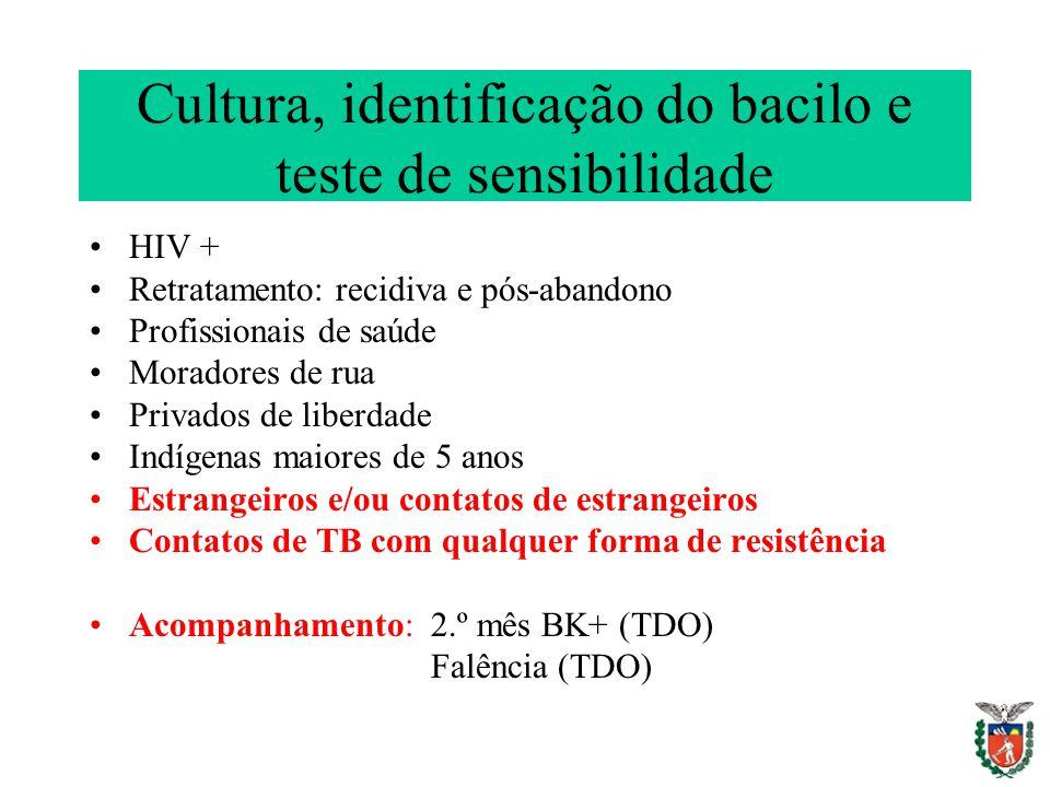 HIV + Retratamento: recidiva e pós-abandono Profissionais de saúde Moradores de rua Privados de liberdade Indígenas maiores de 5 anos Estrangeiros e/o
