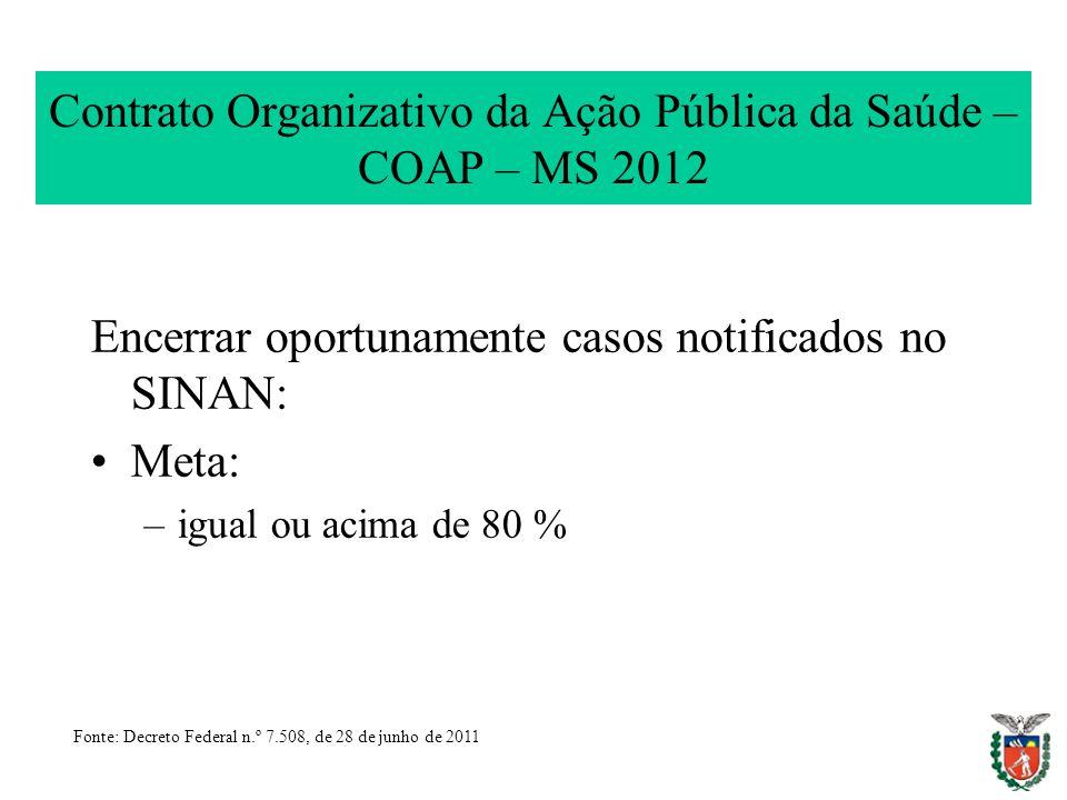 Contrato Organizativo da Ação Pública da Saúde – COAP – MS 2012 Encerrar oportunamente casos notificados no SINAN: Meta: –igual ou acima de 80 % Fonte