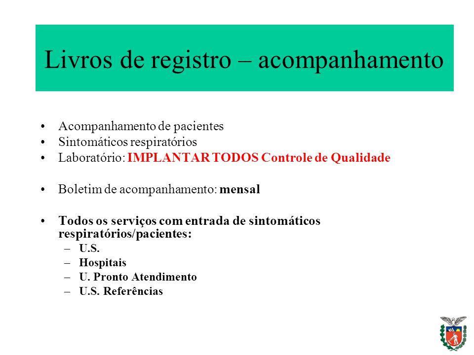 Livros de registro – acompanhamento Acompanhamento de pacientes Sintomáticos respiratórios Laboratório: IMPLANTAR TODOS Controle de Qualidade Boletim