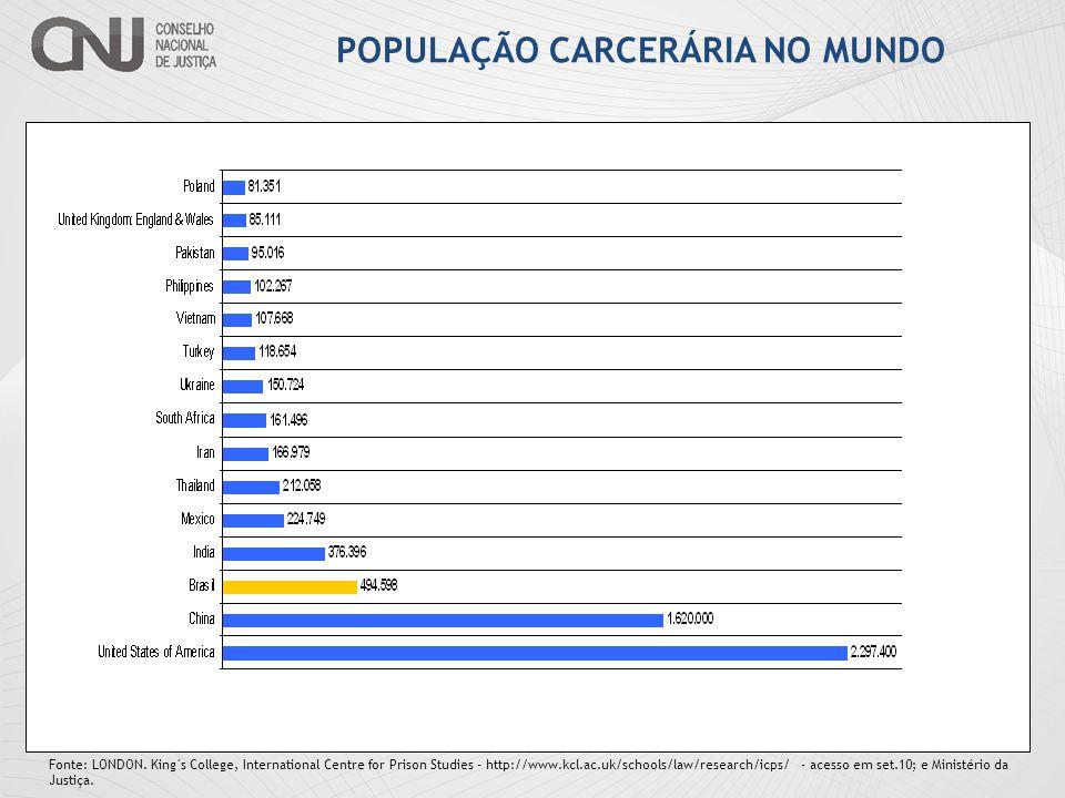 Estimativa nacional com base em amostragem recolhida pelo INFOPEN do Ministério da Justiça (2009).