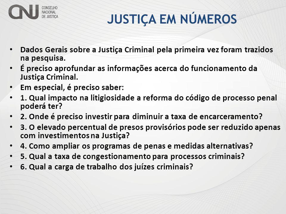 Dados Gerais sobre a Justiça Criminal pela primeira vez foram trazidos na pesquisa.