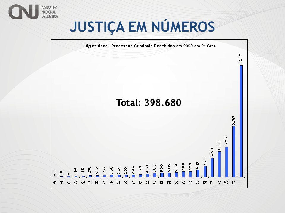Total: 398.680