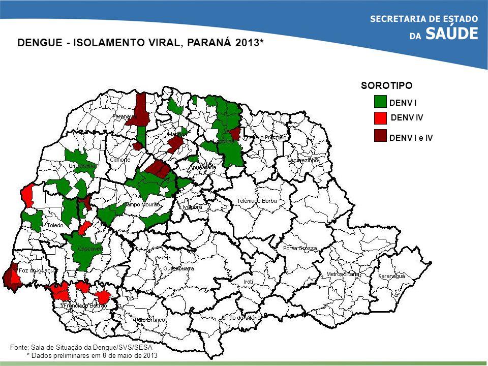 DENV IV DENV I e IV DENV I SOROTIPO DENGUE - ISOLAMENTO VIRAL, PARANÁ 2013* Fonte: Sala de Situação da Dengue/SVS/SESA * Dados preliminares em 8 de ma