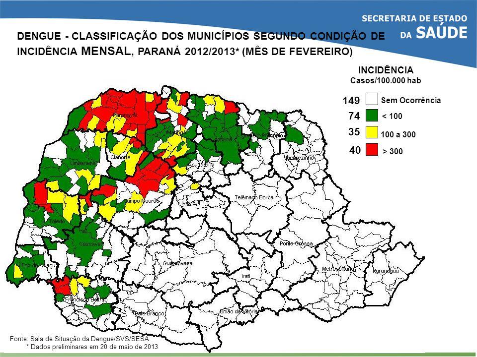 35 74 40 < 100 100 a 300 > 300 Sem Ocorrência INCIDÊNCIA Casos/100.000 hab 149 Fonte: Sala de Situação da Dengue/SVS/SESA * Dados preliminares em 20 d