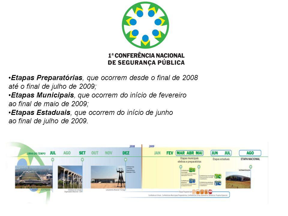 Etapas Preparatórias, que ocorrem desde o final de 2008 até o final de julho de 2009; Etapas Municipais, que ocorrem do início de fevereiro ao final d
