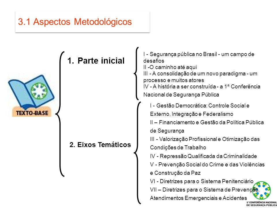 3.1 Aspectos Metodológicos 1.Parte inicial 2. Eixos Temáticos I - Gestão Democrática: Controle Social e Externo, Integração e Federalismo II – Financi
