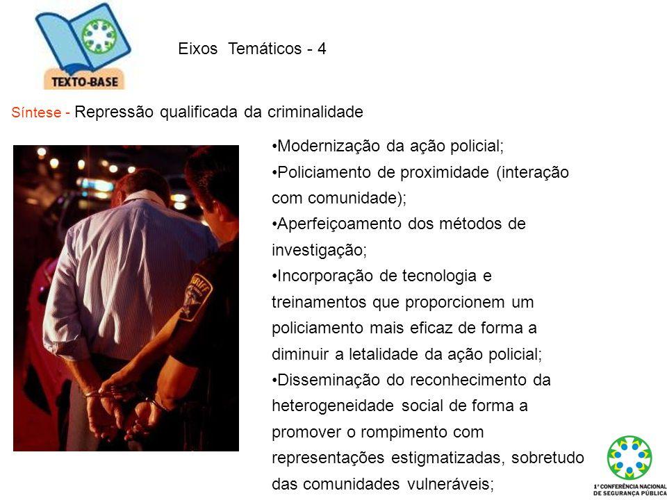 Eixos Temáticos - 4 Síntese - Repressão qualificada da criminalidade Modernização da ação policial; Policiamento de proximidade (interação com comunid