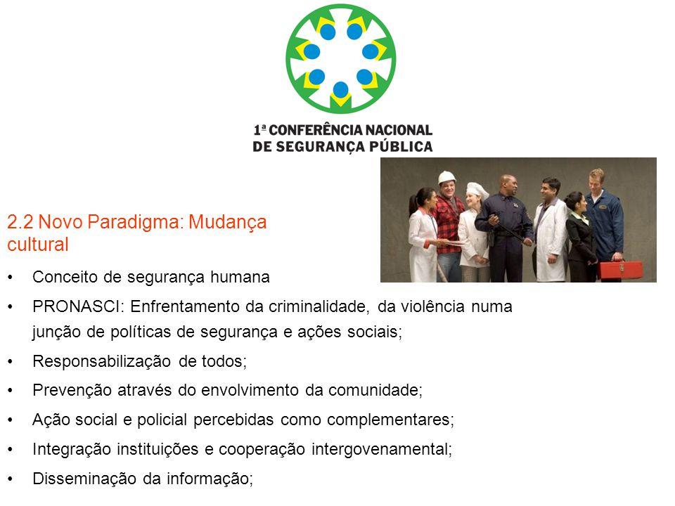 2.2 Novo Paradigma: Mudança cultural Conceito de segurança humana PRONASCI: Enfrentamento da criminalidade, da violência numa junção de políticas de s