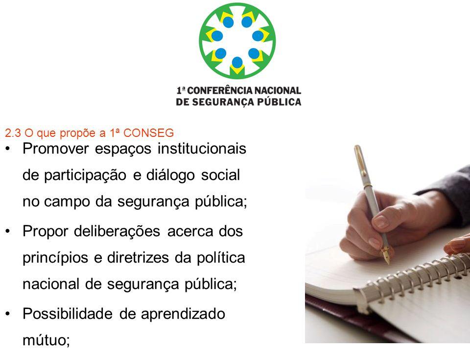 2.3 O que propõe a 1ª CONSEG Promover espaços institucionais de participação e diálogo social no campo da segurança pública; Propor deliberações acerc