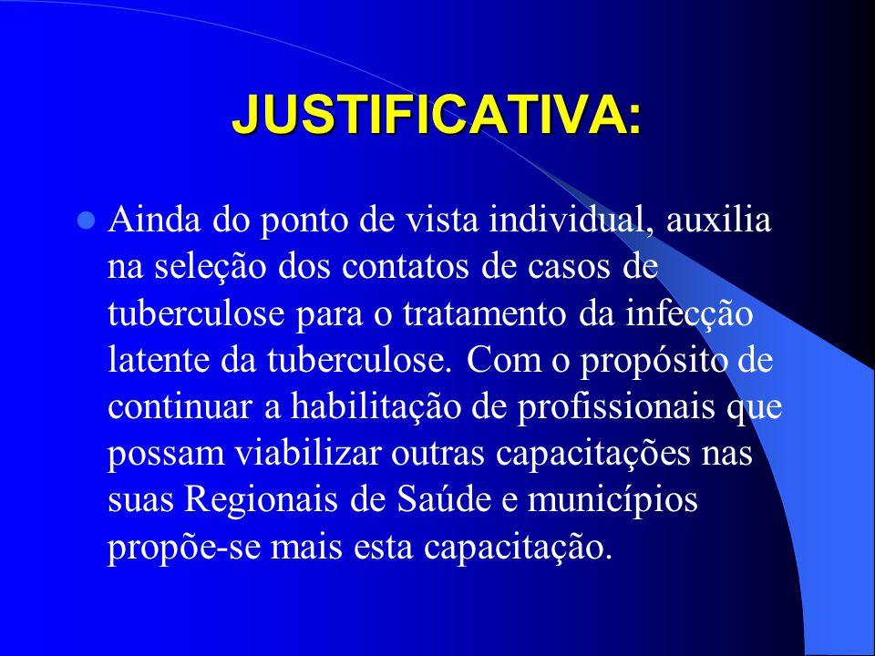 JUSTIFICATIVA: Ainda do ponto de vista individual, auxilia na seleção dos contatos de casos de tuberculose para o tratamento da infecção latente da tu