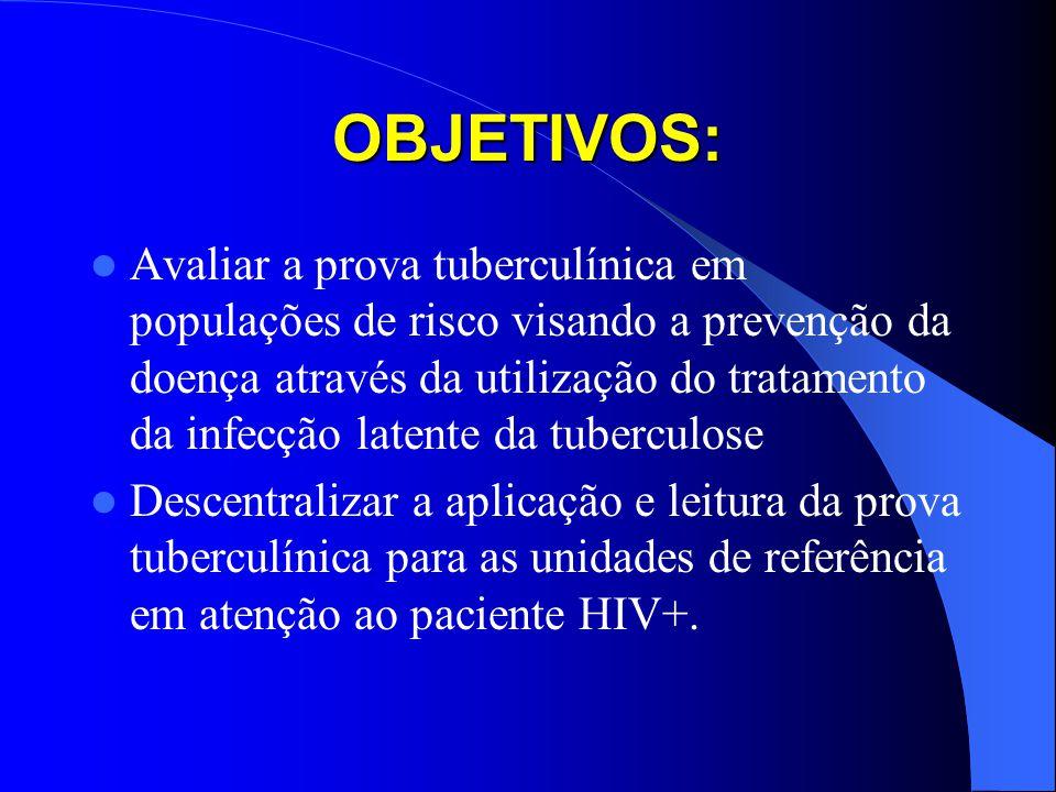 OBJETIVOS: Avaliar a prova tuberculínica em populações de risco visando a prevenção da doença através da utilização do tratamento da infecção latente