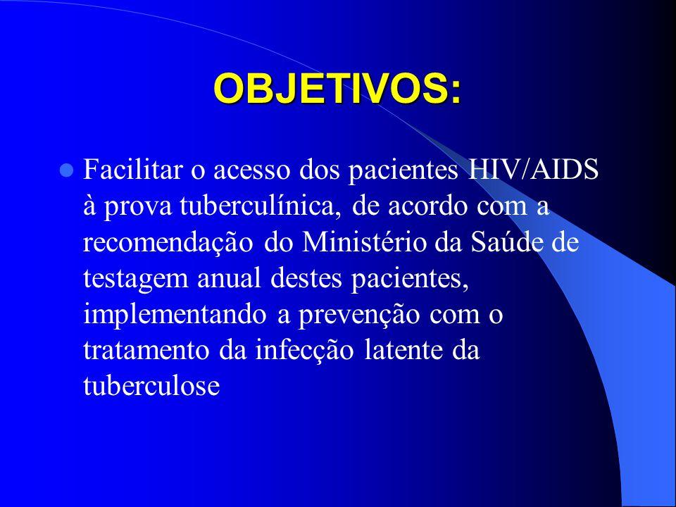 OBJETIVOS: Facilitar o acesso dos pacientes HIV/AIDS à prova tuberculínica, de acordo com a recomendação do Ministério da Saúde de testagem anual dest