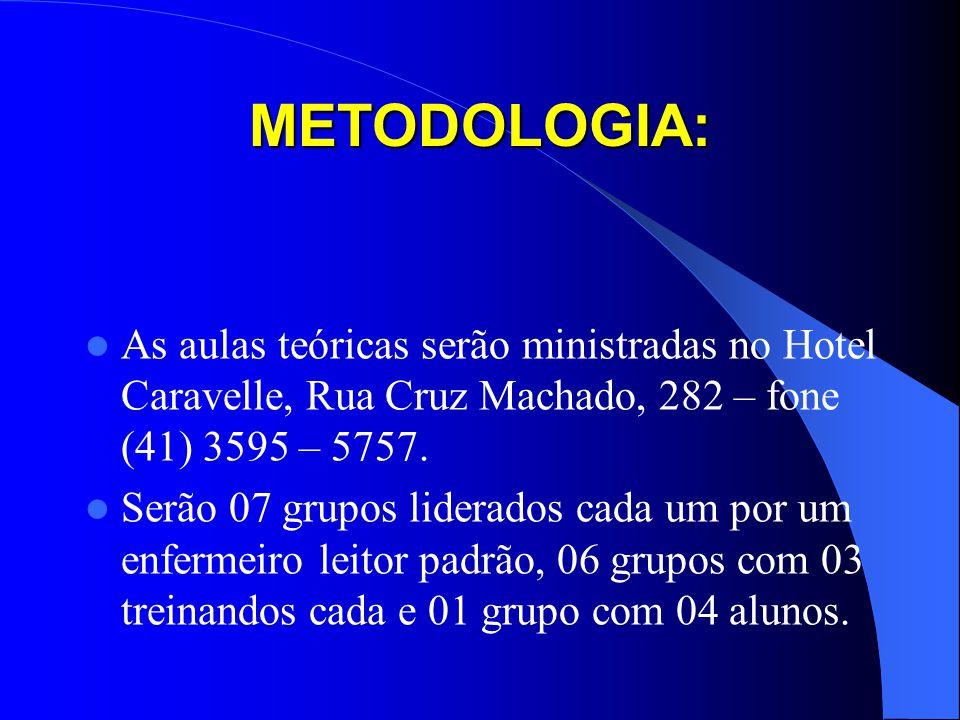 METODOLOGIA: As aulas teóricas serão ministradas no Hotel Caravelle, Rua Cruz Machado, 282 – fone (41) 3595 – 5757. Serão 07 grupos liderados cada um