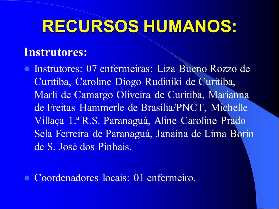RECURSOS HUMANOS: Instrutores: Instrutores: 07 enfermeiras: Liza Bueno Rozzo de Curitiba, Caroline Diogo Rudiniki de Curitiba, Marli de Camargo Olivei