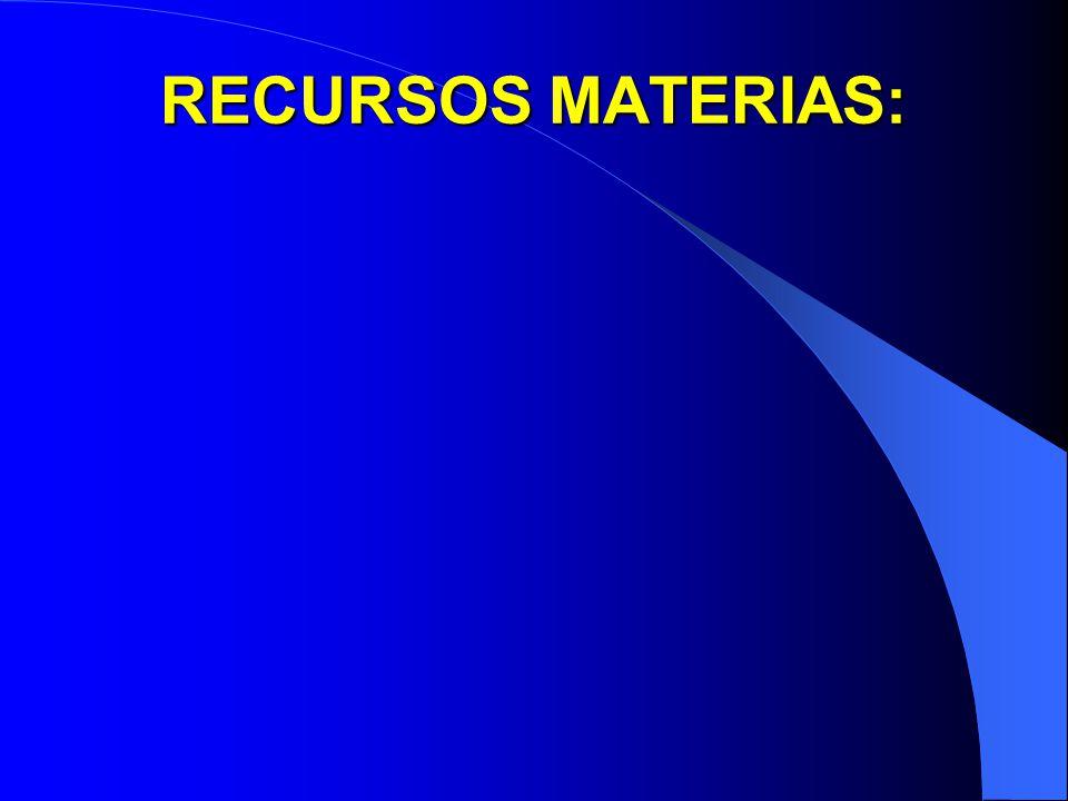 RECURSOS MATERIAS:
