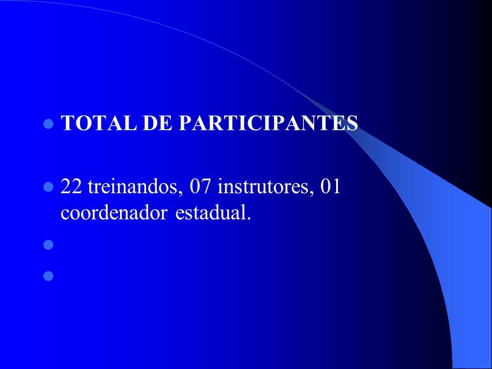 TOTAL DE PARTICIPANTES 22 treinandos, 07 instrutores, 01 coordenador estadual.