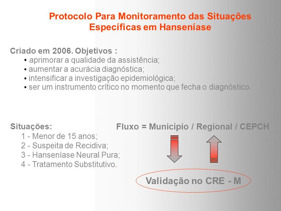 Criado em 2006. Objetivos : aprimorar a qualidade da assistência; aumentar a acurácia diagnóstica; intensificar a investigação epidemiológica; ser um