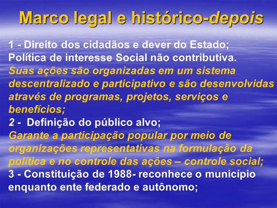 Marco legal e histórico-depois Marco legal e histórico-depois 1 - Direito dos cidadãos e dever do Estado; Política de interesse Social não contributiva.
