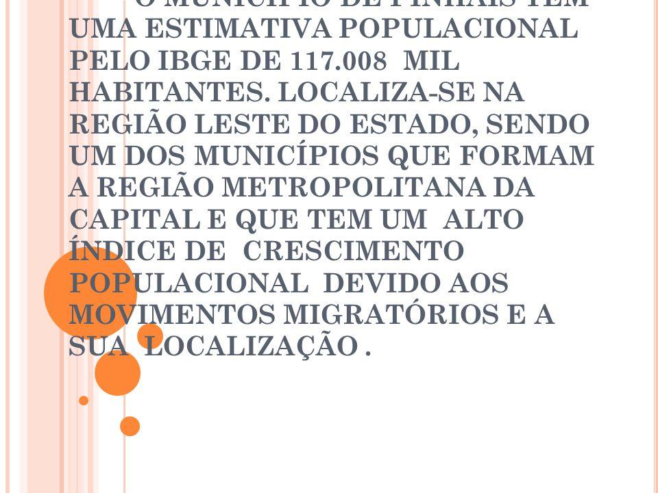 O MUNICÍPIO DE PINHAIS TEM UMA ESTIMATIVA POPULACIONAL PELO IBGE DE 117.008 MIL HABITANTES. LOCALIZA-SE NA REGIÃO LESTE DO ESTADO, SENDO UM DOS MUNICÍ