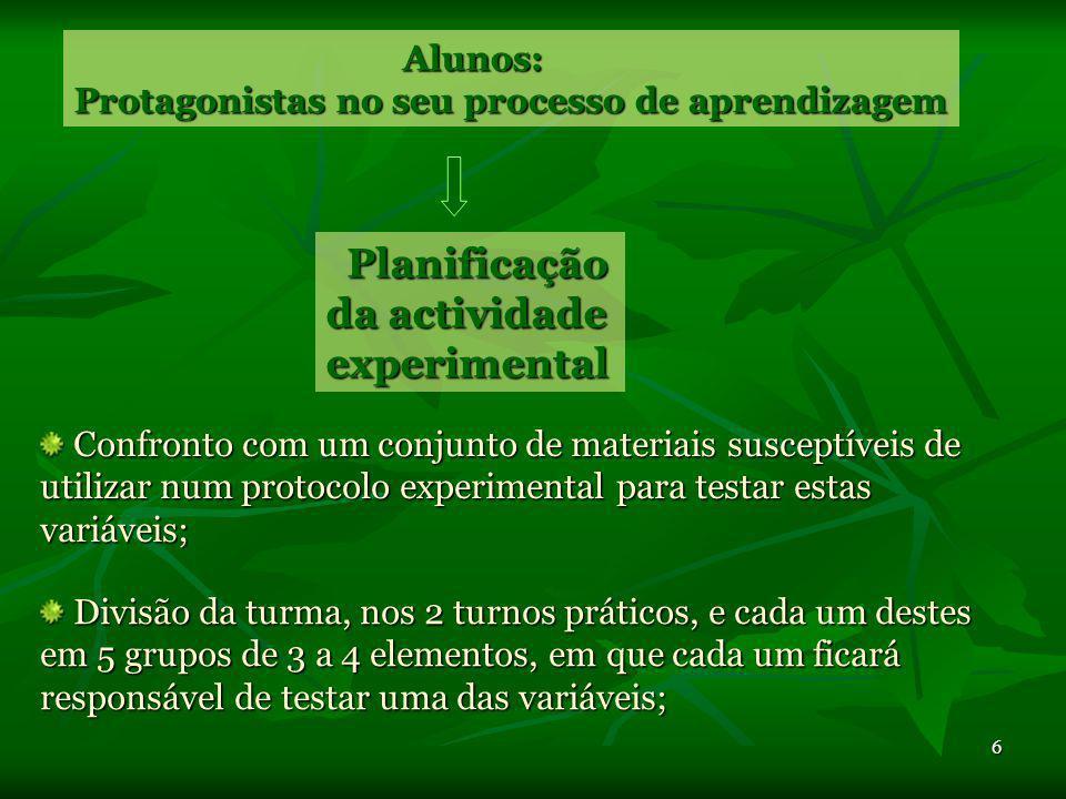 16 Aula anterior: Ao questionar os alunos, procura-se que eles sintam curiosidade pelo processo de fotossíntese, nomeadamente pelos factores que a influenciam, pedindo-se que elaborem um possível protocolo para os testar.