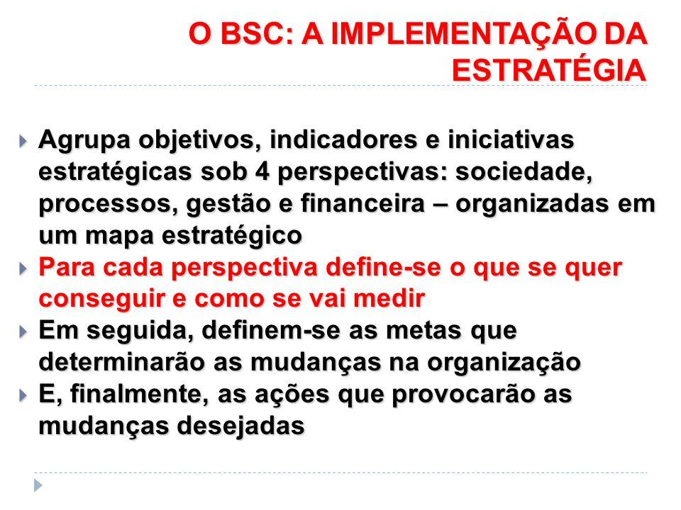 O BSC: A IMPLEMENTAÇÃO DA ESTRATÉGIA O BSC contém informações para o gerenciamento da estratégia organizacional que ajuda no monitoramento de desempenho dos profissionais e na gestão à vista O BSC contém informações para o gerenciamento da estratégia organizacional que ajuda no monitoramento de desempenho dos profissionais e na gestão à vista O BSC traduz a visão e a estratégia da organização em um conjunto de medidas de desempenho financeiras e não financeiras que serve de base para um sistema de medição e de gestão estratégica O BSC traduz a visão e a estratégia da organização em um conjunto de medidas de desempenho financeiras e não financeiras que serve de base para um sistema de medição e de gestão estratégica (PADOVESE, 2003)