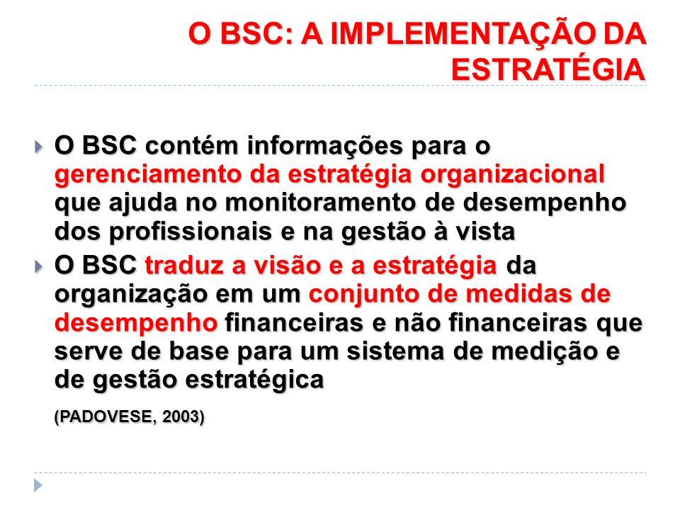 O BSC: A IMPLEMENTAÇÃO DA ESTRATÉGIA Pode-se dizer que trata de um sistema que analisa os desempenhos da organização, além de ajudar na articulação das estratégias para cumprir à sua missão e visão, para assim alcançar um objetivo em comum Pode-se dizer que trata de um sistema que analisa os desempenhos da organização, além de ajudar na articulação das estratégias para cumprir à sua missão e visão, para assim alcançar um objetivo em comum
